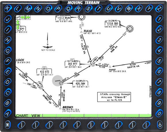 STAR: Standard Arrival Routes